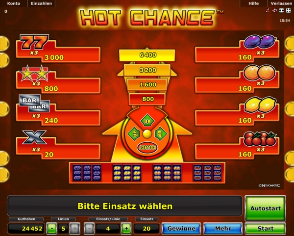 Novoline Hot Chance Features