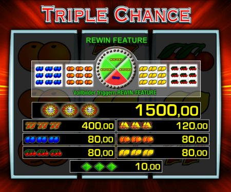 Triple Chance Feature