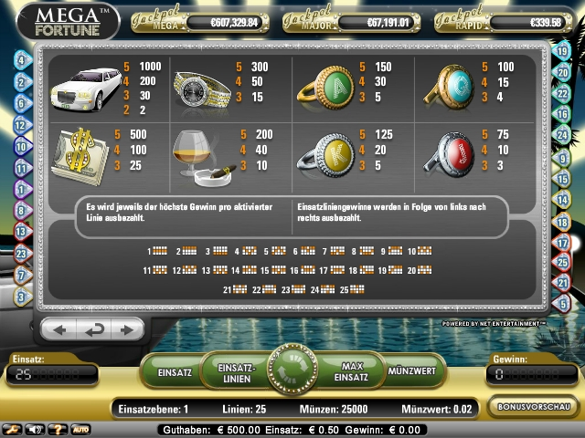 mega-fortune_paytable